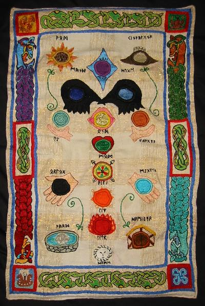 Northern Tradition Shamanism The Soul Map A Northern